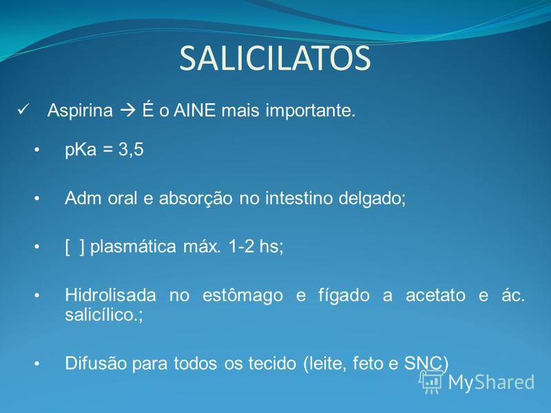 SALICILATOS Aspirina É o AINE mais importante. pKa = 3,5 Adm oral e absorção no intestino delgado; [ ] plasmática máx. 1-2 hs; Hidrolisada no estômago e fígado a acetato e ác. salicílico.; Difusão para todos os tecido (leite, feto e SNC)