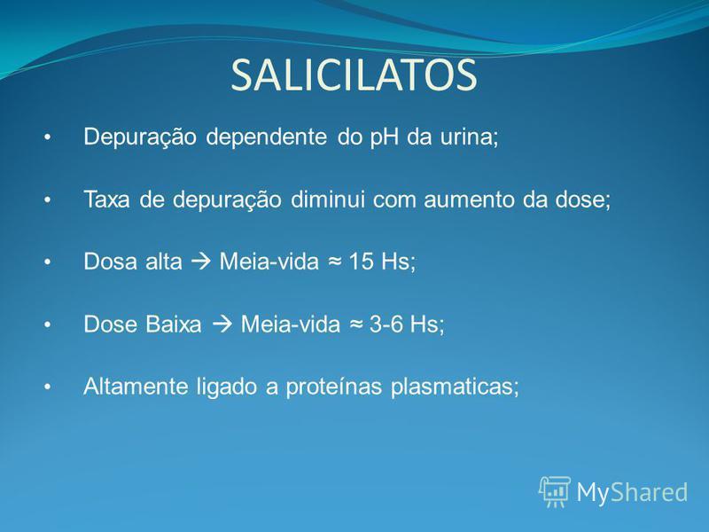 SALICILATOS Depuração dependente do pH da urina; Taxa de depuração diminui com aumento da dose; Dosa alta Meia-vida 15 Hs; Dose Baixa Meia-vida 3-6 Hs; Altamente ligado a proteínas plasmaticas;