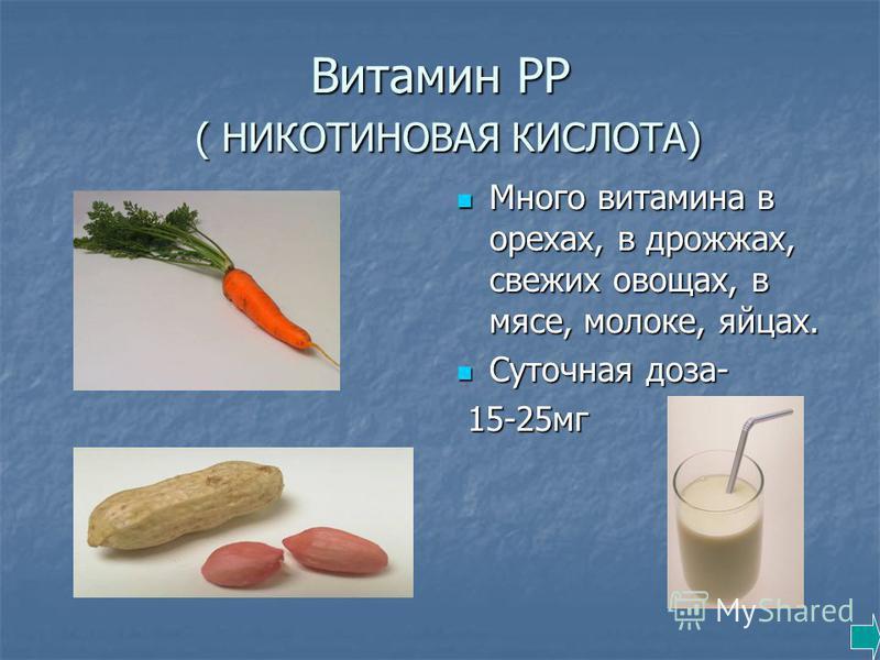 Витамин РР ( НИКОТИНОВАЯ КИСЛОТА) Много витамина в орехах, в дрожжах, свежих овощах, в мясе, молоке, яйцах. Много витамина в орехах, в дрожжах, свежих овощах, в мясе, молоке, яйцах. Суточная доза- Суточная доза- 15-25 мг 15-25 мг