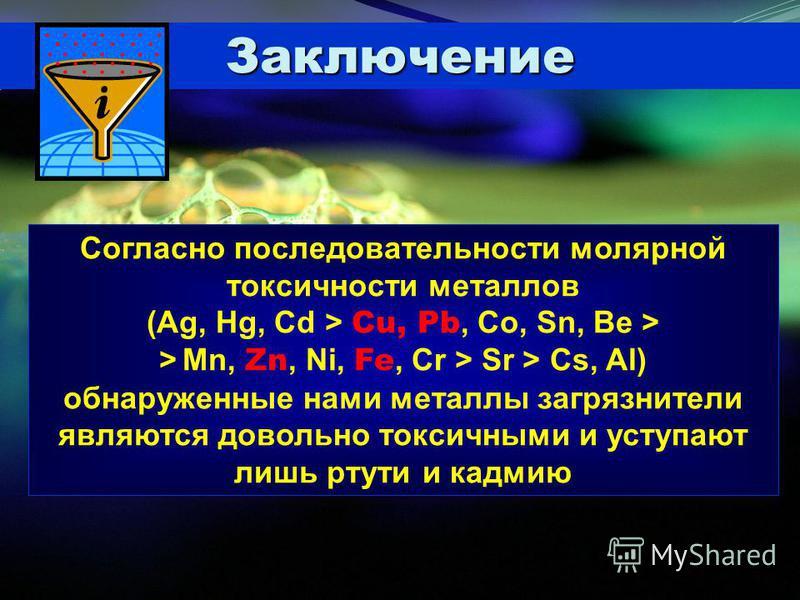 Заключение Согласно последовательности молярной токсичности металлов (Ag, Hg, Cd > Сu, Pb, Co, Sn, Be > > Mn, Zn, Ni, Fe, Cr > Sr > Cs, Al) обнаруженные нами металлы загрязнители являются довольно токсичными и уступают лишь ртути и кадмию