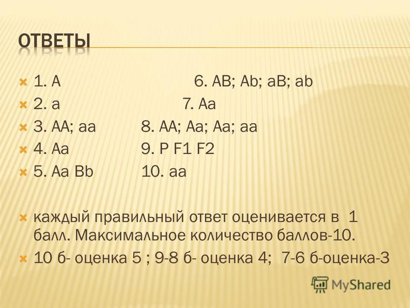 1. А 6. AB; Ab; aB; ab 2. а 7. Aa 3. АА; аа 8. AA; Aa; Aa; aa 4. Аа 9. P F1 F2 5. Аа Bb10. aa каждый правильный ответ оценивается в 1 балл. Максимальное количество баллов-10. 10 б- оценка 5 ; 9-8 б- оценка 4; 7-6 б-оценка-3