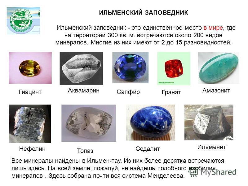 Гранат Аквамарин Сапфир ИЛЬМЕНСКИЙ ЗАПОВЕДНИК Ильменский заповедник - это единственное место в мире, где на территории 300 кв. м. встречаются около 200 видов минералов. Многие из них имеют от 2 до 15 разновидностей. Гиацинт Амазонит Нефелин Содалит И
