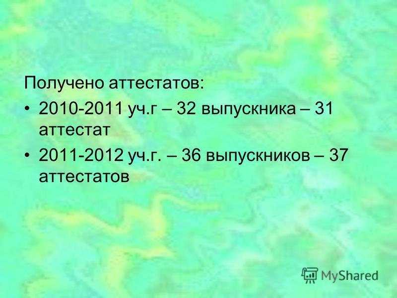 Получено аттестатов: 2010-2011 уч.г – 32 выпускника – 31 аттестат 2011-2012 уч.г. – 36 выпускников – 37 аттестатов