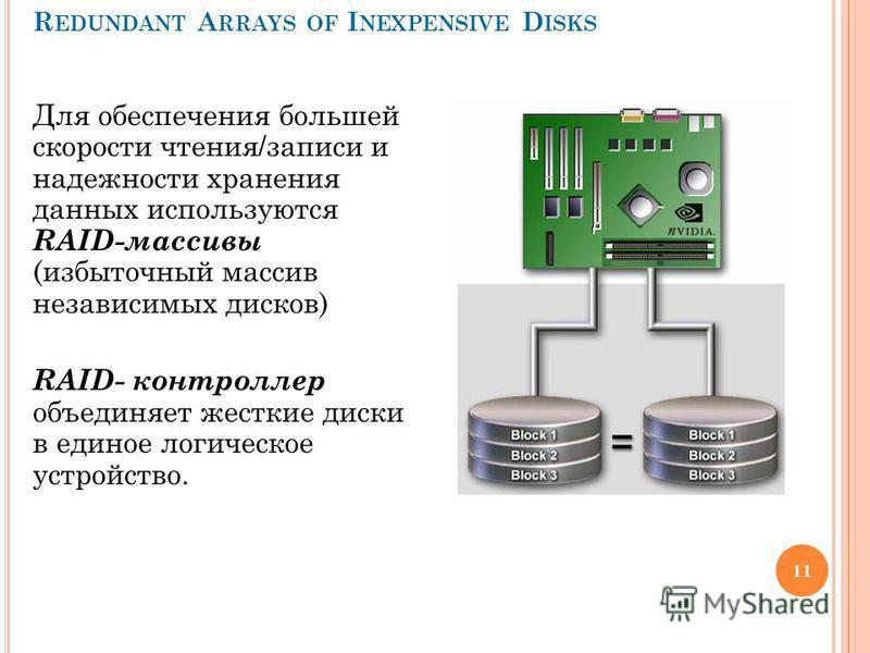 R EDUNDANT A RRAYS OF I NEXPENSIVE D ISKS Для обеспечения большей скорости чтения/записи и надежности хранения данных используются RAID-массивы (избыточный массив независимых дисков) RAID- контроллер объединяет жесткие диски в единое логическое устро