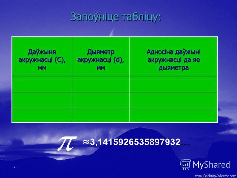 Даўжыня акружнасці (С), мм Дыяметр акружнасці (d), мм Адносіна даўжыні акружнасці да яе дыяметра Запоўніце табліцу: 3,1415926535897932…