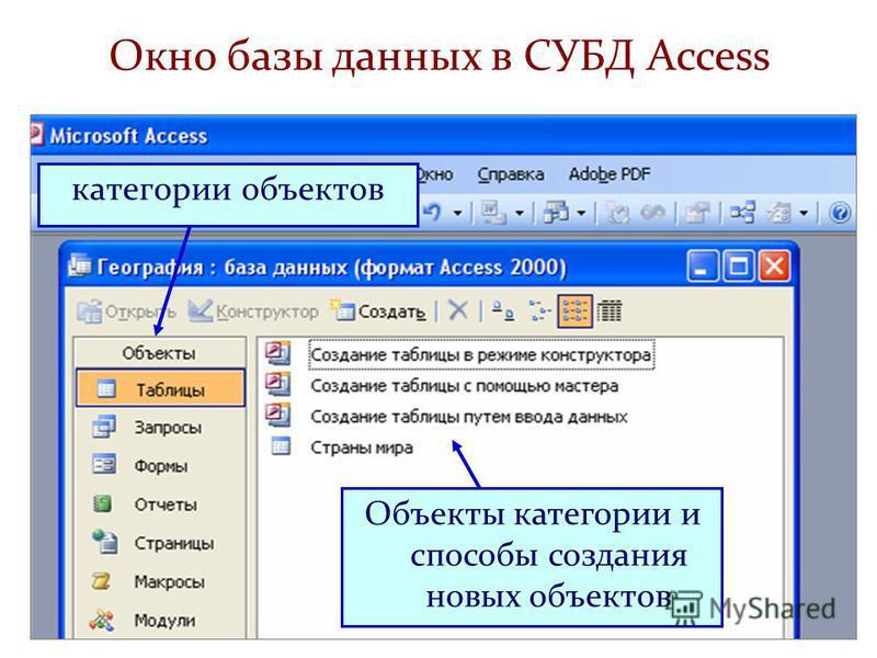 Окно базы данных в СУБД Access категории объектов Объекты категории и способы создания новых объектов