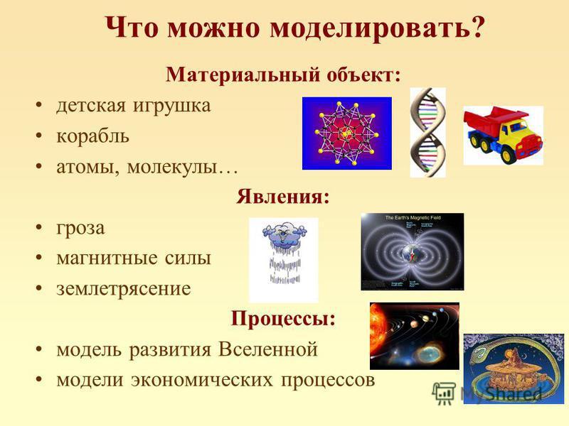 Что можно моделировать? Материальный объект: детская игрушка корабль атомы, молекулы… Явления: гроза магнитные силы землетрясение Процессы: модель развития Вселенной модели экономических процессов