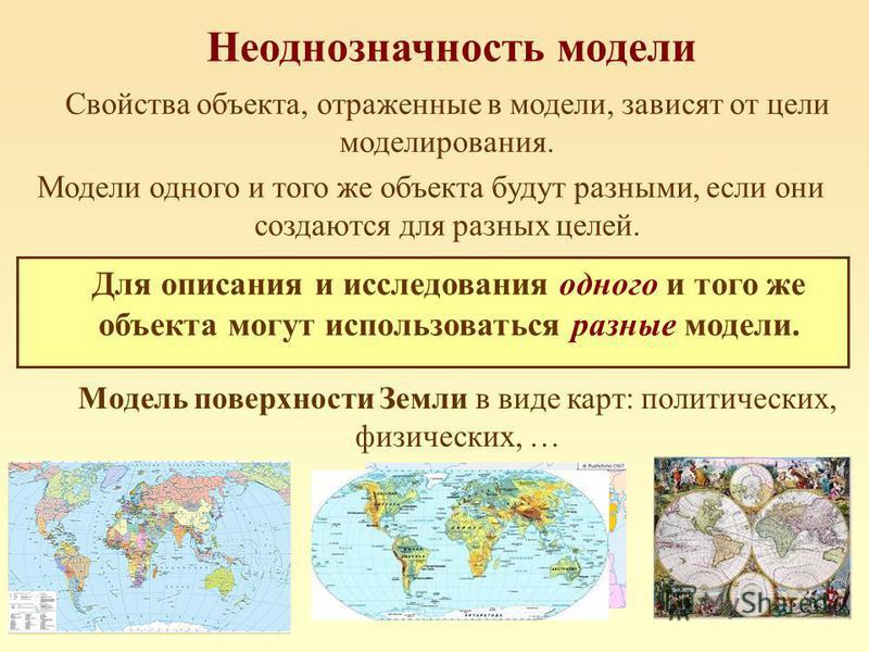 Для описания и исследования одного и того же объекта могут использоваться разные модели. Модель поверхности Земли в виде карт: политических, физических, … Неоднозначность модели Свойства объекта, отраженные в модели, зависят от цели моделирования. Мо