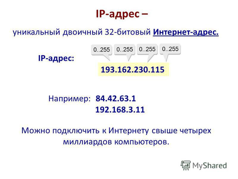 IP-адрес – уникальный двоичный 32-битовый Интернет-адрес. 193.162.230.115 0..255 IP-адрес: Можно подключить к Интернету свыше четырех миллиардов компьютеров. Например: 84.42.63.1 192.168.3.11
