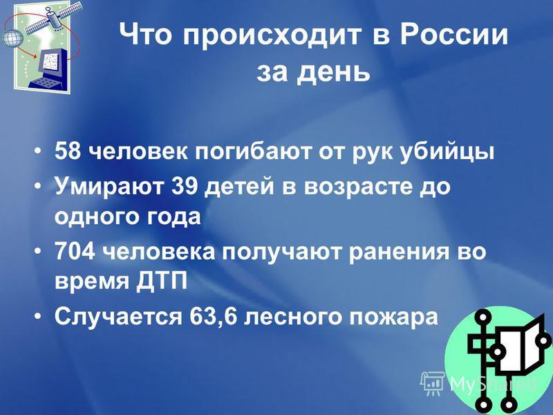 Что происходит в России за день 58 человек погибают от рук убийцы Умирают 39 детей в возрасте до одного года 704 человека получают ранения во время ДТП Случается 63,6 лесного пожара