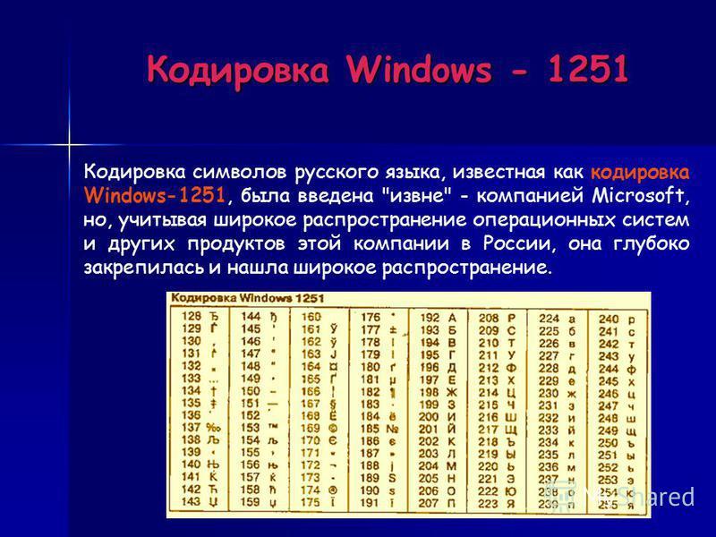 Кодировка Windows - 1251 Кодировка символов русского языка, известная как кодировка Windows-1251, была введена