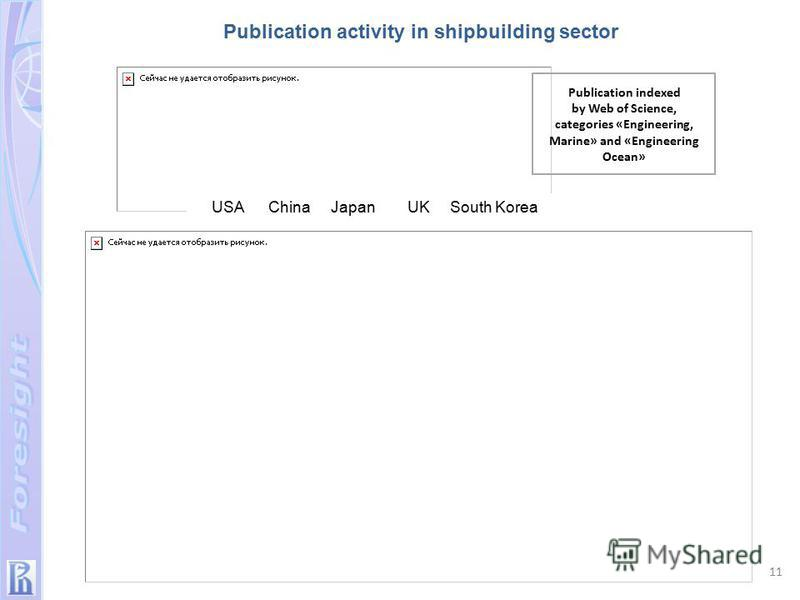 USA China Japan UK South Korea Publication activity in shipbuilding sector Publication indexed by Web of Science, categories «Engineering, Marine» and «Engineering Ocean» 11