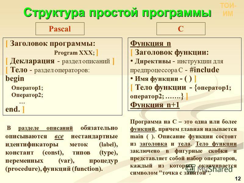 Структура простой программы Структура простой программы [ Заголовок программы: Program ХХХ; ] [ Декларация - раздел описаний ] [ Тело - раздел операторов: begin Оператор 1; Оператор 2; … end. ] Функция n [ Заголовок функции: Директивы - инструкции дл