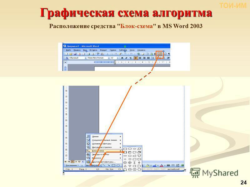 Графическая схема алгоритма ТОИ-ИМ 24 Расположение средства Блок-схема в MS Word 2003