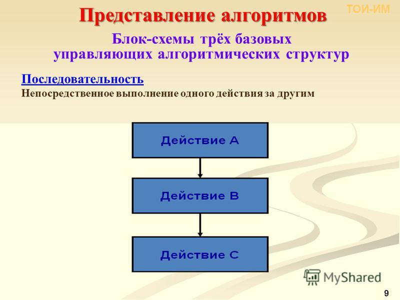 Представление алгоритмов ТОИ-ИМ 9 Блок-схемы трёх базовых управляющих алгоритмических структур Последовательность Непосредственное выполнение одного действия за другим