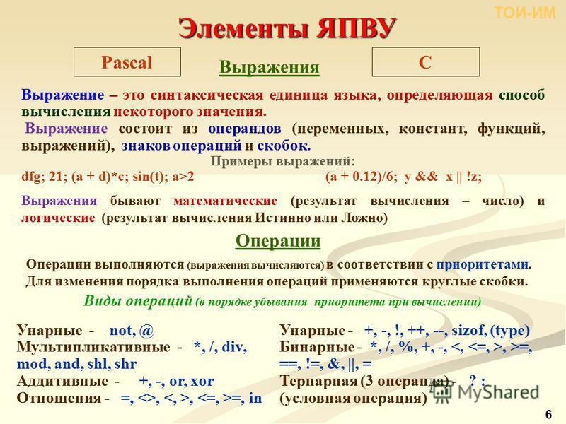 ТОИ-ИМ Элементы ЯПВУ PascalC Выражения Выражение – это синтаксическая единица языка, определяющая способ вычисления некоторого значения. Выражение состоит из операндов (переменных, констант, функций, выражений), знаков операций и скобок. Примеры выра