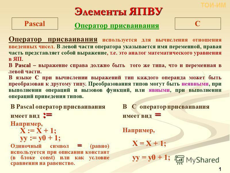 Оператор присваивания используется для вычисления отношения введенных чисел. В левой части оператора указывается имя переменной, правая часть представляет собой выражение, т.е. это аналог математического уравнения в ЯП. Pascal В Pascal – выражение сп