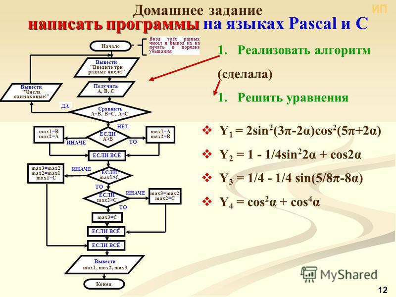 Домашнее задание написать программы написать программы на языках Pascal и С Y 1 = 2sin 2 (3π-2α)cos 2 (5π+2α) Y 2 = 1 - 1/4sin 2 2α + cos2α Y 3 = 1/4 - 1/4 sin(5/8π-8α) Y 4 = cos 2 α + cos 4 α 1. Реализовать алгоритм (сделала) 1. Решить уравнения 12