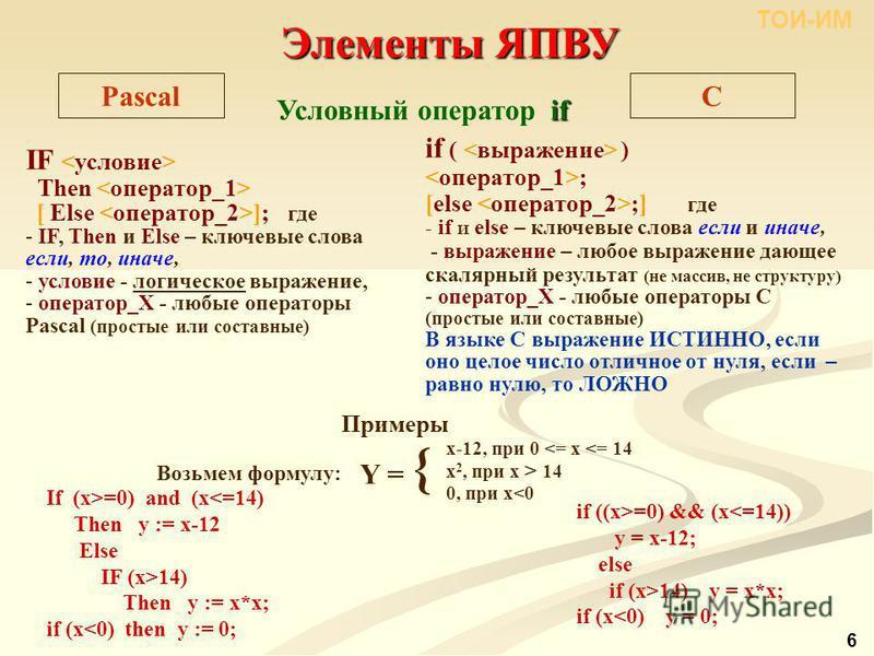 IF Then [ Else ]; где - IF, Then и Else – ключевые слова если, то, иначе, - условие - логическое выражение, - оператор_Х - любые операторы Pascal (простые или составные) if ( ) ; [else ;] где - if и else – ключевые слова если и иначе, - выражение – л