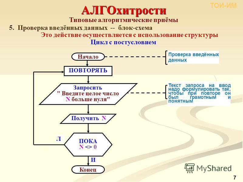 ТОИ-ИМ 5. Проверка введённых данных -- блок-схема Это действие осуществляется с использование структуры Цикл с постусловием 7 АЛГОхитрости Типовые алгоритмические приёмы Текст запроса на ввод надо формулировать так, чтобы при повторе он был грамотным