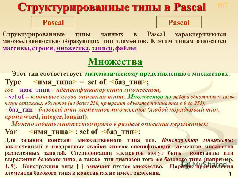 Структурированные типы в Pascal Pascal Структурированные типы данных в Pascal характеризуются множественностью образующих тип элементов. К этим типам относятся массивы, строки, множества, записи, файлы. Этот тип соответствует математическому представ
