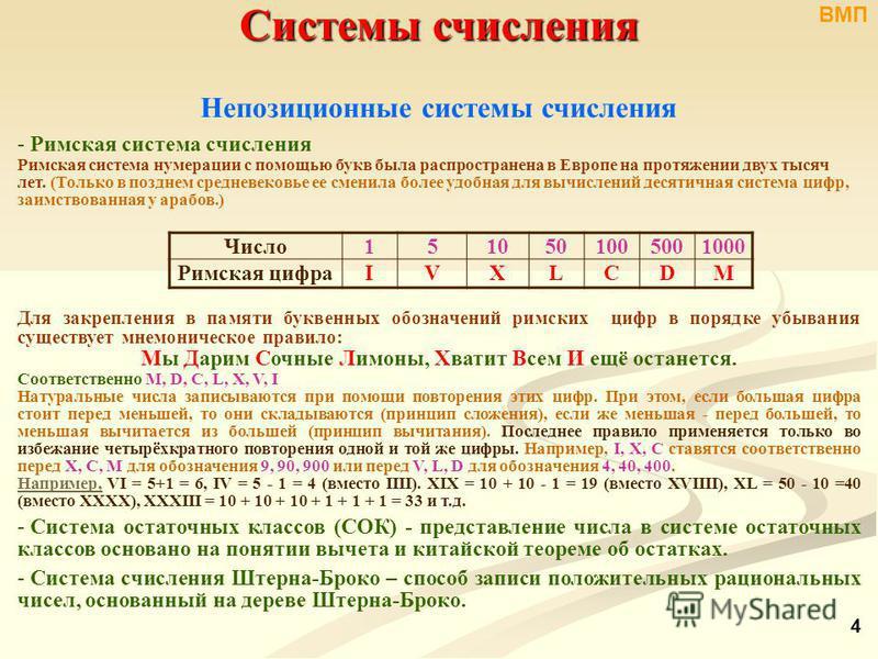 Системы счисления Непозиционные системы счисления - Римская система счисления Римская система нумерации с помощью букв была распространена в Европе на протяжении двух тысяч лет. (Только в позднем средневековье ее сменила более удобная для вычислений