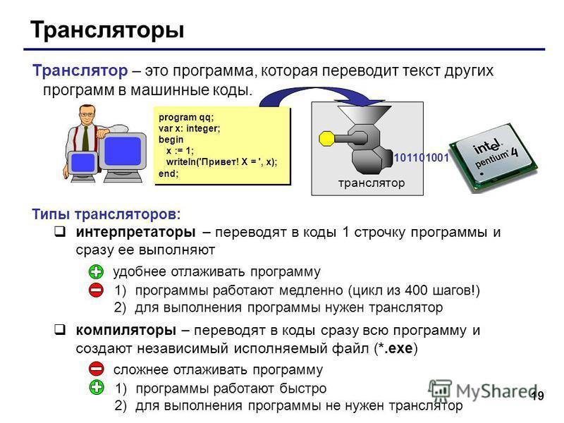 19 Трансляторы Транслятор – это программа, которая переводит текст других программ в машинные коды. program qq; var x: integer; begin x := 1; writeln('Привет! X = ', x); end; program qq; var x: integer; begin x := 1; writeln('Привет! X = ', x); end;