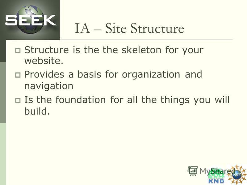 IA – Site Structure Structure is the the skeleton for your website. Provides a basis for organization and navigation Is the foundation for all the things you will build.