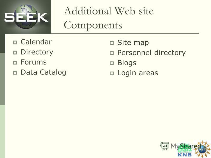 Additional Web site Components Calendar Directory Forums Data Catalog Site map Personnel directory Blogs Login areas