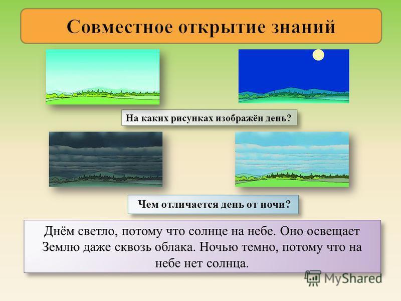 Чем отличается день от ночи? На каких рисунках изображён день? Днём светло, потому что солнце на небе. Оно освещает Землю даже сквозь облака. Ночью темно, потому что на небе нет солнца. Днём светло, потому что солнце на небе. Оно освещает Землю даже