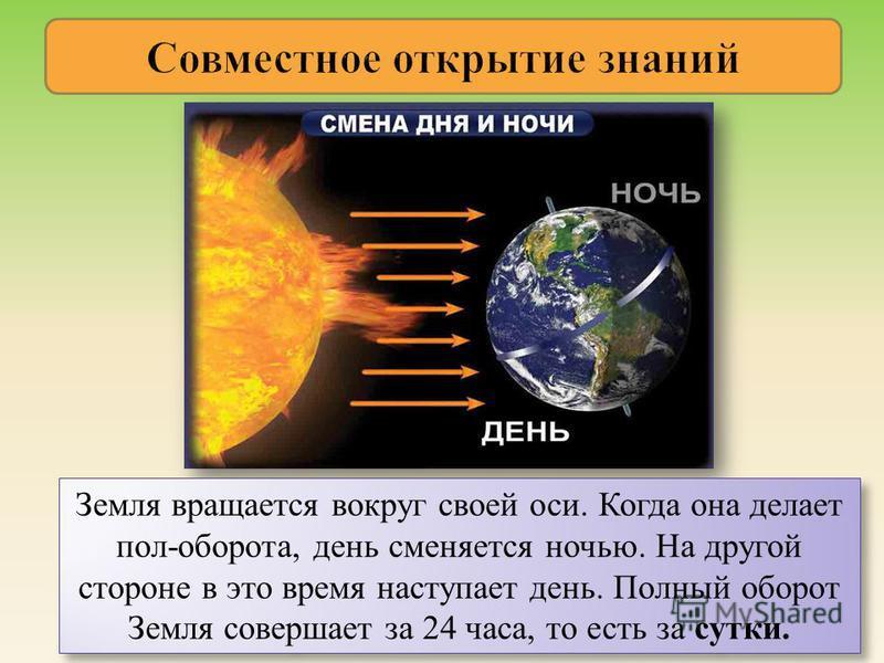 Земля вращается вокруг своей оси. Когда она делает пол-оборота, день сменяется ночью. На другой стороне в это время наступает день. Полный оборот Земля совершает за 24 часа, то есть за сутки. Земля вращается вокруг своей оси. Когда она делает пол-обо