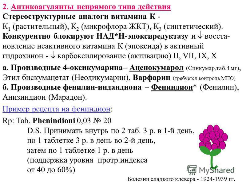 2. Антикоагулянты непрямого типа действия Стереоструктурные аналоги витамина К - К 1 (растительный), К 2 (микрофлора ЖКТ), К 3 (синтетический). Конкурентно блокируют НАД*Н-эпоксиредуктазу и восстановление неактивного витамина К (эпоксида) в активный