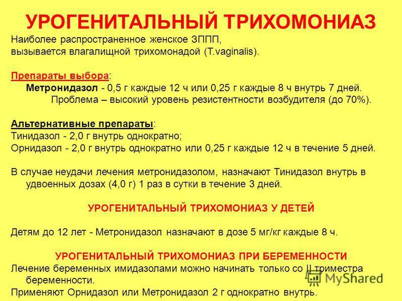 УРОГЕНИТАЛЬНЫЙ ТРИХОМОНИАЗ Наиболее распространенное женское ЗППП, вызывается влагалищной трихомонадой (T.vaginalis). Препараты выбора: Метронидазол - 0,5 г каждые 12 ч или 0,25 г каждые 8 ч внутрь 7 дней. Проблема – высокий уровень резистентности во