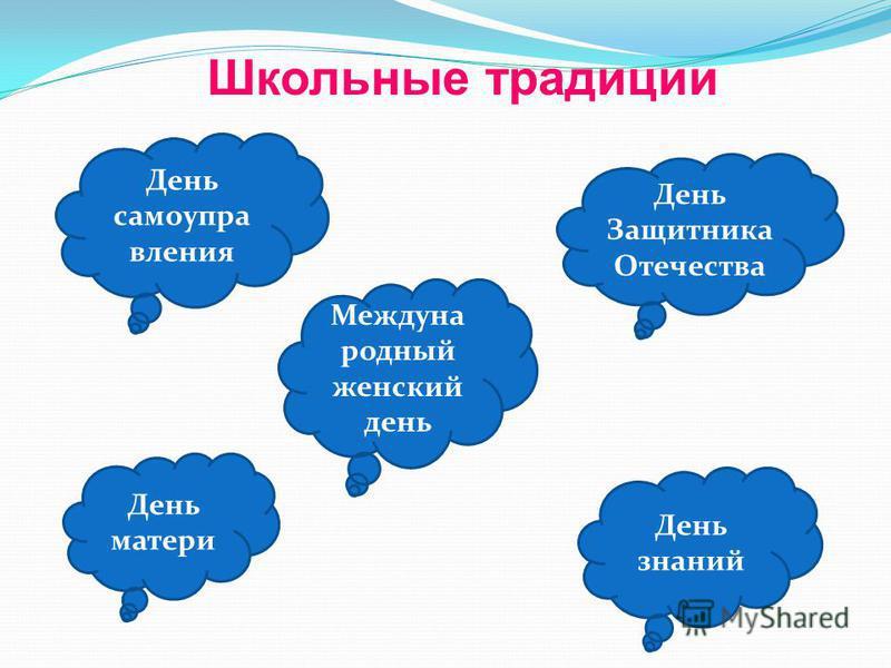 Школьные традиции День самоуправления День Защитника Отечества День матери Междуна родный женский день День знаний
