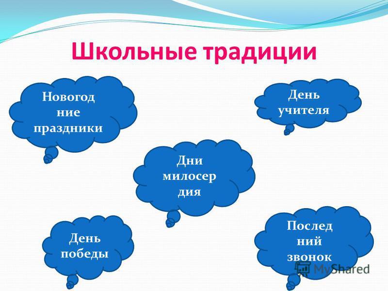 Школьные традиции Новогодние праздники День учителя Дни милосердия Послед ний звонок День победы