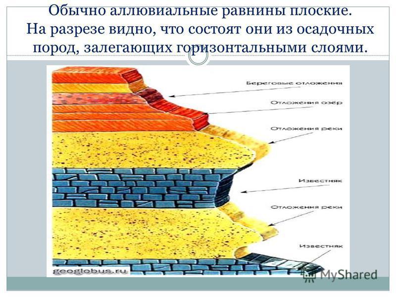 Обычно аллювиальные равнины плоские. На разрезе видно, что состоят они из осадочных пород, залегающих горизонтальными слоями.