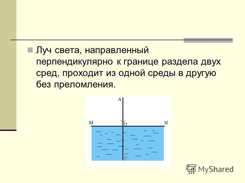 Луч света, направленный перпендикулярно к границе раздела двух сред, проходит из одной среды в другую без преломления.