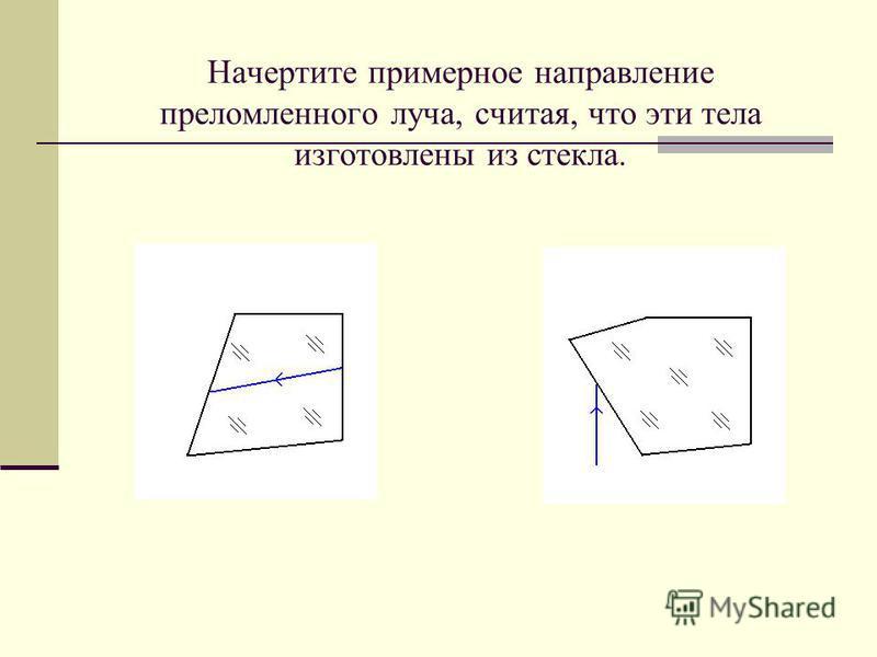 Начертите примерное направление преломленного луча, считая, что эти тела изготовлены из стекла.