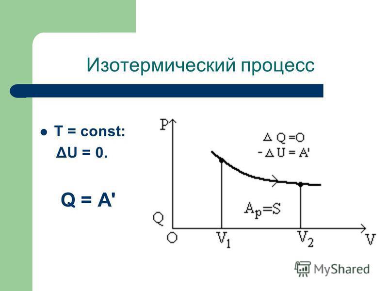 Изотермический процесс T = const: ΔU = 0. Q = A'