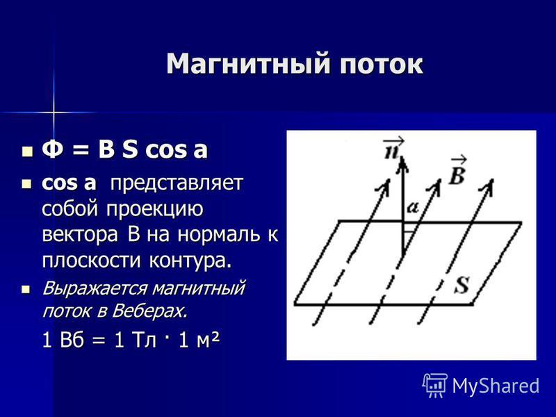 Магнитный поток Ф = В S cos a Ф = В S cos a cos a представляет собой проекцию вектора В на нормаль к плоскости контура. cos a представляет собой проекцию вектора В на нормаль к плоскости контура. Выражается магнитный поток в Веберах. Выражается магни