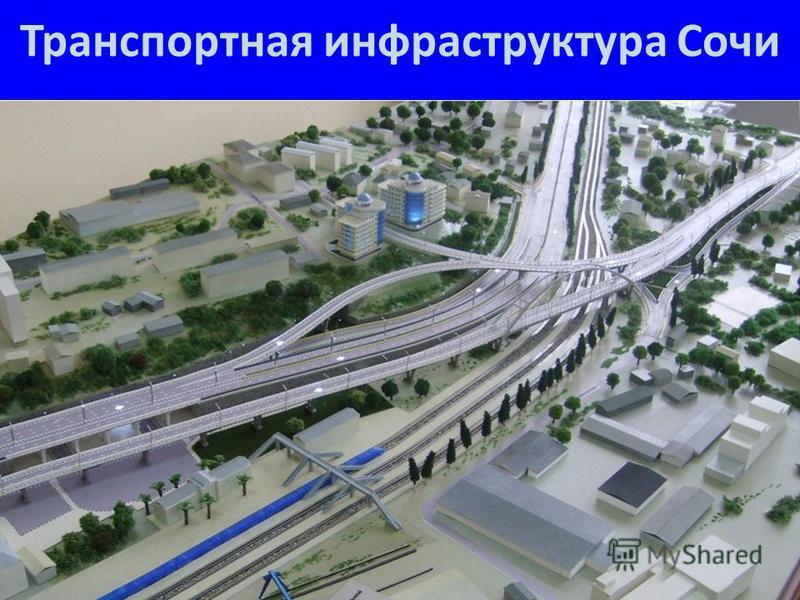 Транспортная инфраструктура Сочи