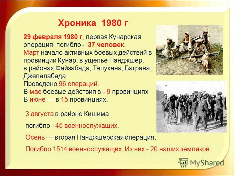 Хроника 1980 г 29 февраля 1980 г, первая Кунарская операция погибло - 37 человек. Март начало активных боевых действий в провинции Кунар, в ущелье Панджшер, в районах Файзабада, Талукана, Баграна, Джелалабада. Проведено 96 операций. В мае боевые дейс