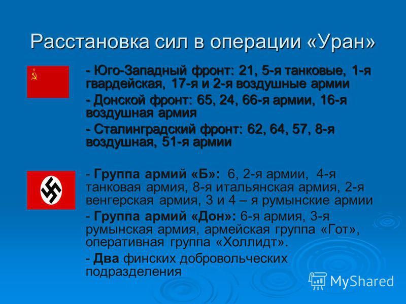 Расстановка сил в операции «Уран» - Юго-Западный фронт: 21, 5-я танковые, 1-я гвардейская, 17-я и 2-я воздушные армии - Донской фронт: 65, 24, 66-я армии, 16-я воздушная армия - Сталинградский фронт: 62, 64, 57, 8-я воздушная, 51-я армии - Группа арм
