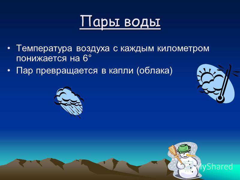 Пары воды Температура воздуха с каждым километром понижается на 6° Пар превращается в капли (облака)