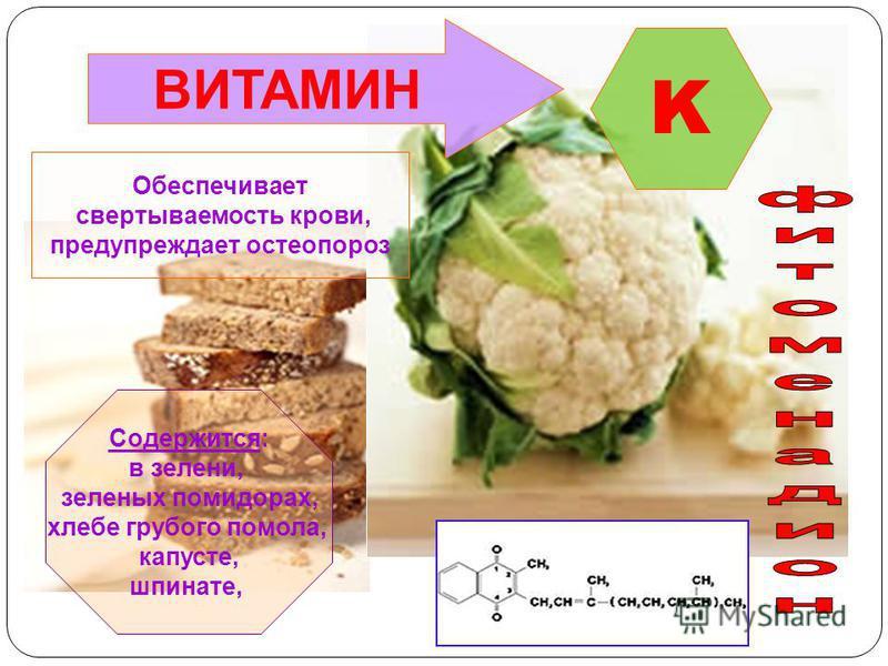 ВИТАМИН K Обеспечивает свертываемость крови, предупреждает остеопороз Содержится: в зелени, зеленых помидорах, хлебе грубого помола, капусте, шпинате,