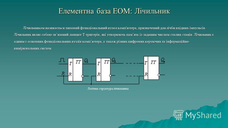 Елементна база ЕОМ: Лічильник Лічильником називається типовий функціональний вузол комп'ютера, призначений для лiчби вхідних імпульсів. Лічильник являє собою звязаний ланцюг Т-тригерів, які утворюють память iз заданим числом сталих станів. Лічильник