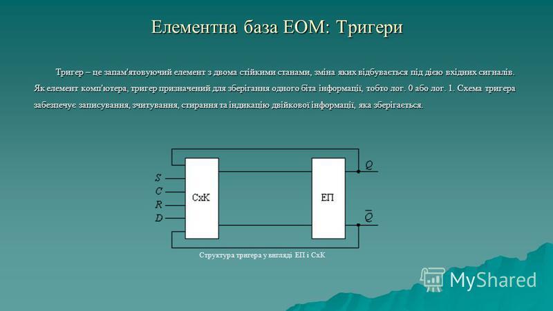 Елементна база ЕОМ: Тригери Тригер – це запам'ятовуючий елемент з двома стійкими станами, зміна яких відбувається під дією вхідних сигналів. Як елемент комп'ютера, тригер призначений для зберігання одного біта інформації, тобто лог. 0 або лог. 1. Схе