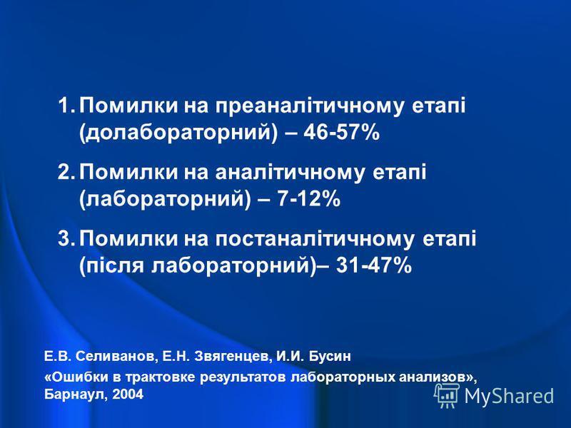 1.Помилки на преаналітичному етапі (долабораторний) – 46-57% 2.Помилки на аналітичному етапі (лабораторний) – 7-12% 3.Помилки на постаналітичному етапі (після лабораторний)– 31-47% Е.В. Селиванов, Е.Н. Звягенцев, И.И. Бусин «Ошибки в трактовке резуль
