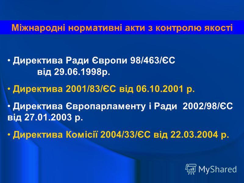 Міжнародні нормативні акти з контролю якості Директива Ради Європи 98/463/ЄС від 29.06.1998р. Директива 2001/83/ЄС від 06.10.2001 р. Директива Європарламенту і Ради 2002/98/ЄС від 27.01.2003 р. Директива Комісії 2004/33/ЄС від 22.03.2004 р.