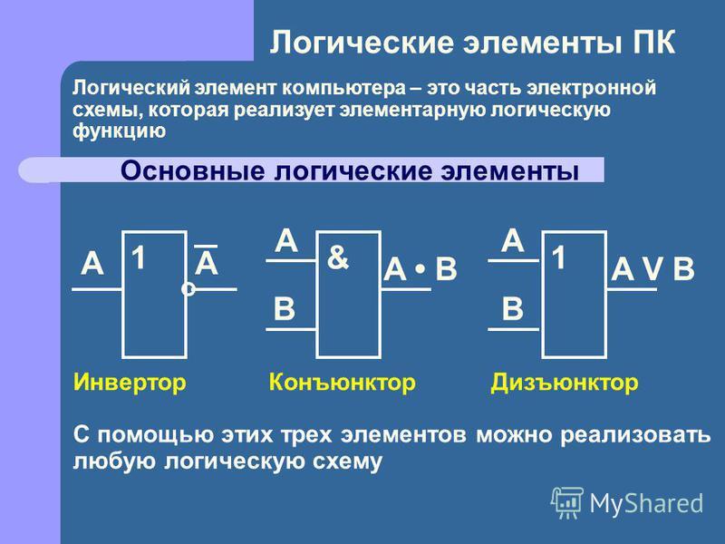 Логические элементы ПК
